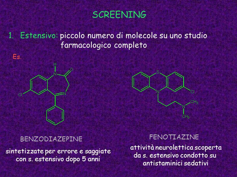 SCREENING Estensivo: piccolo numero di molecole su uno studio farmacologico completo. Es. FENOTIAZINE.