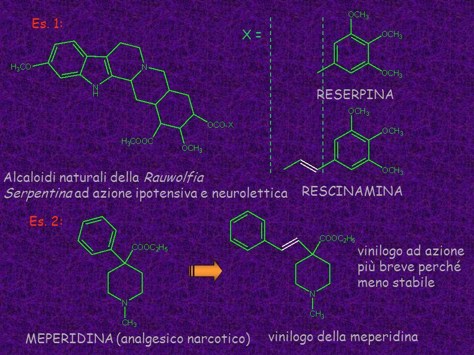 Es. 1: X = RESERPINA. Alcaloidi naturali della Rauwolfia. Serpentina ad azione ipotensiva e neurolettica.