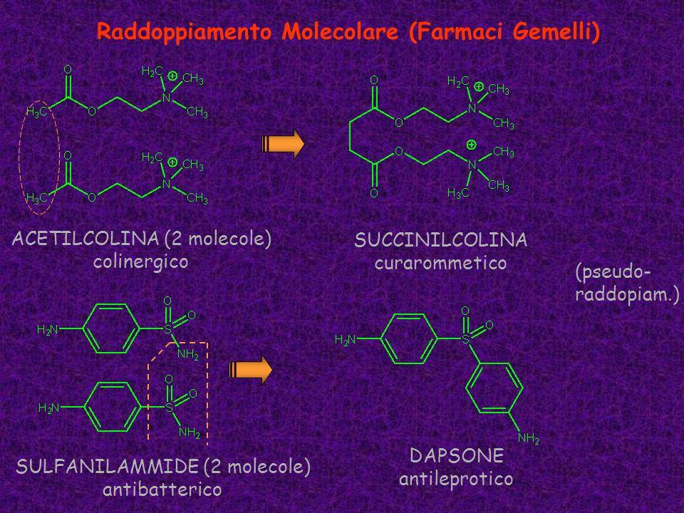 Raddoppiamento Molecolare (Farmaci Gemelli)