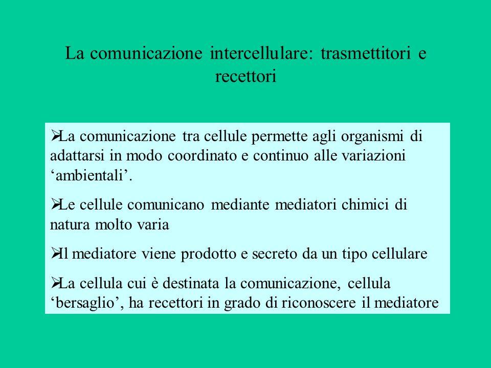 La comunicazione intercellulare: trasmettitori e recettori