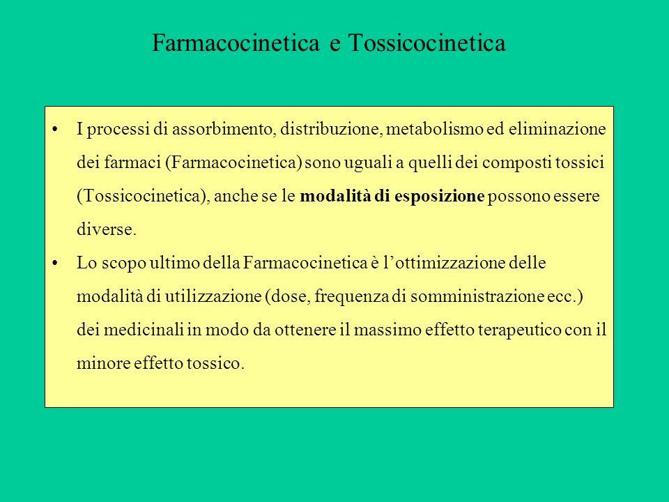 Farmacocinetica e Tossicocinetica