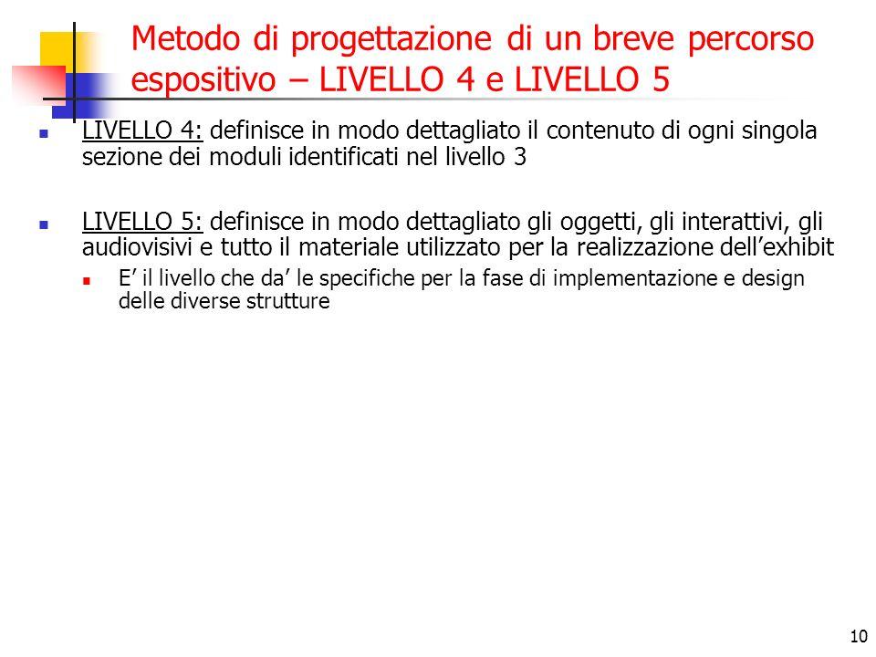 Metodo di progettazione di un breve percorso espositivo – LIVELLO 4 e LIVELLO 5