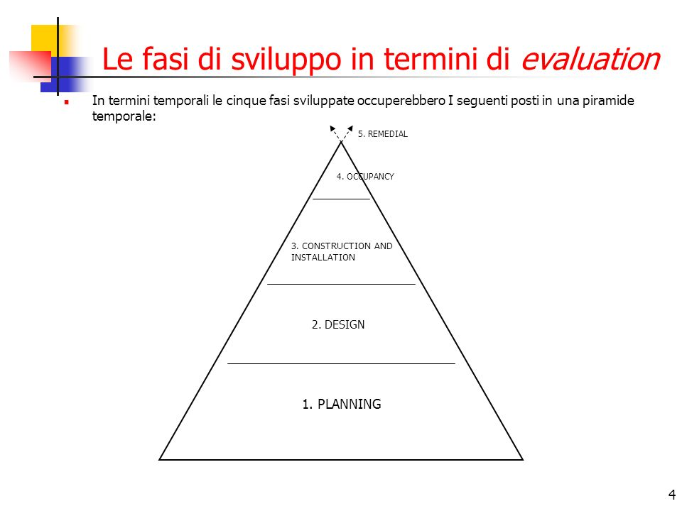 Le fasi di sviluppo in termini di evaluation