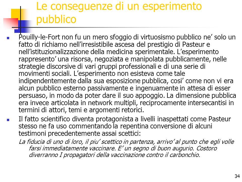 Le conseguenze di un esperimento pubblico