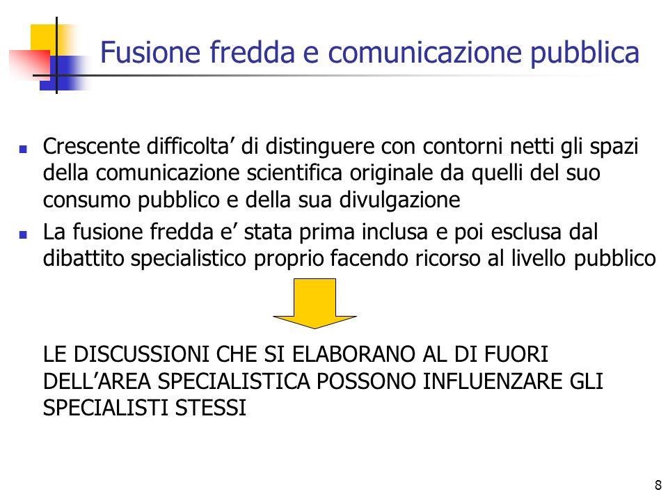 Fusione fredda e comunicazione pubblica