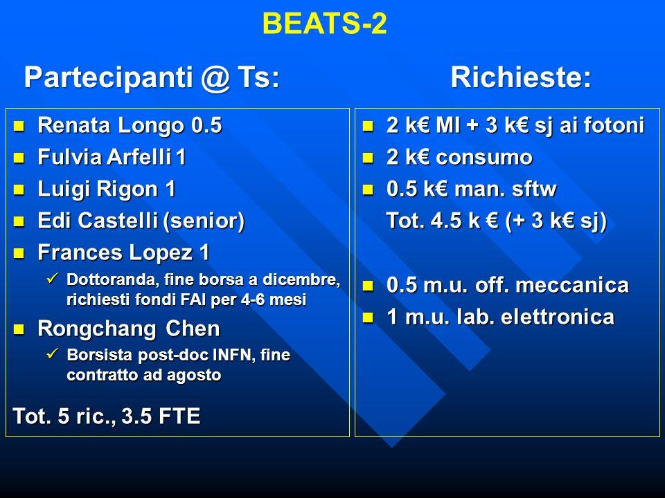 BEATS-2 Partecipanti @ Ts: Richieste: Renata Longo 0.5