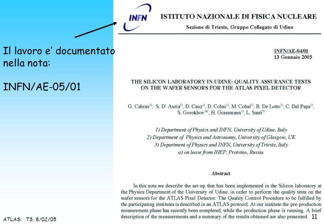 Il lavoro e' documentato nella nota: INFN/AE-05/01