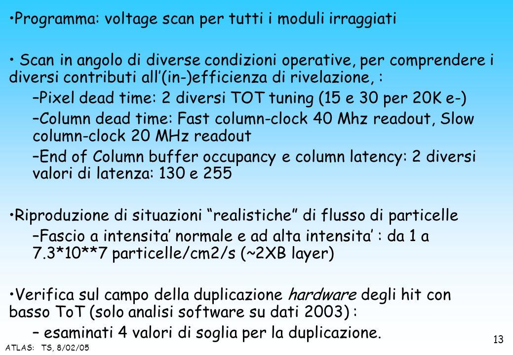Programma: voltage scan per tutti i moduli irraggiati