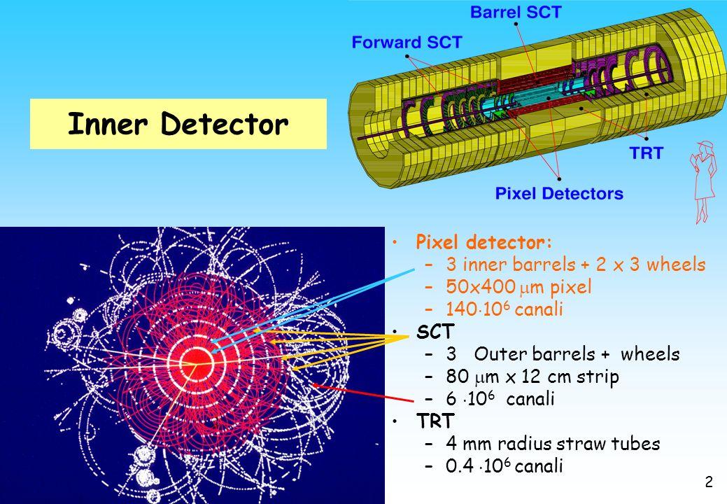 Inner Detector Pixel detector: 3 inner barrels + 2 x 3 wheels