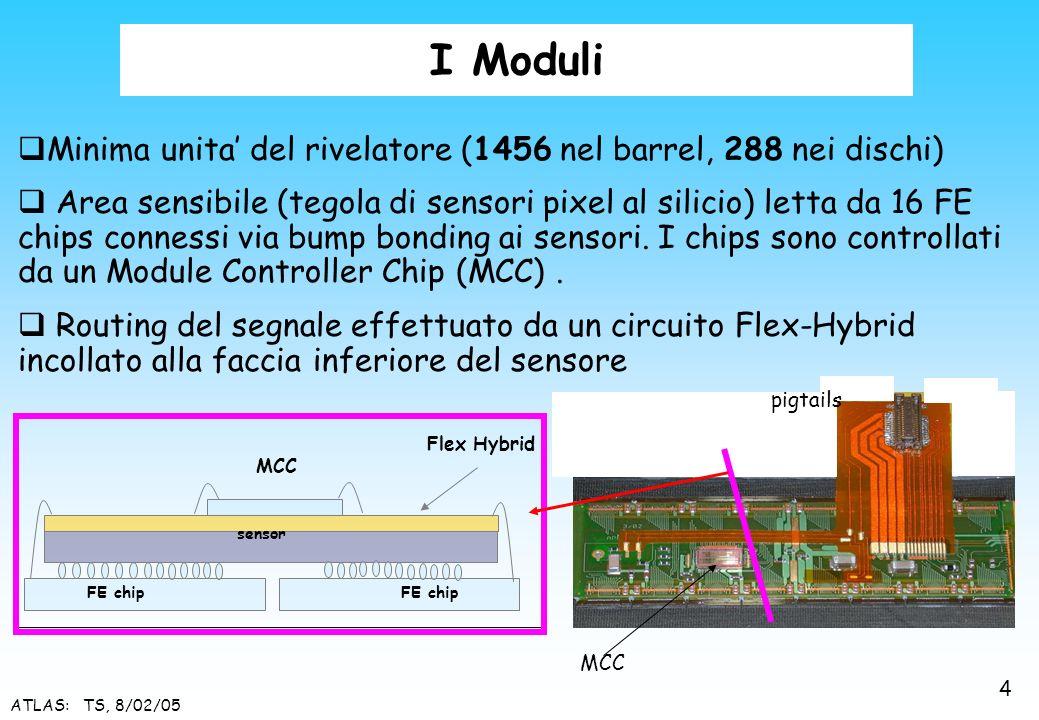 I Moduli Minima unita' del rivelatore (1456 nel barrel, 288 nei dischi)
