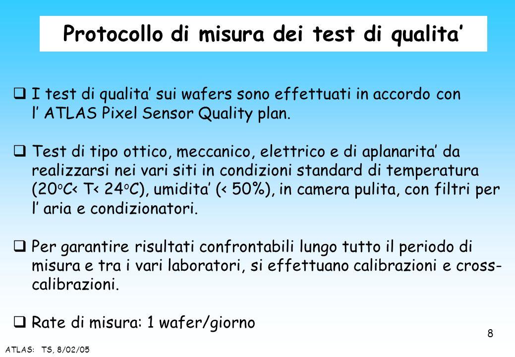 Protocollo di misura dei test di qualita'