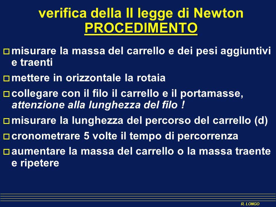 verifica della II legge di Newton PROCEDIMENTO