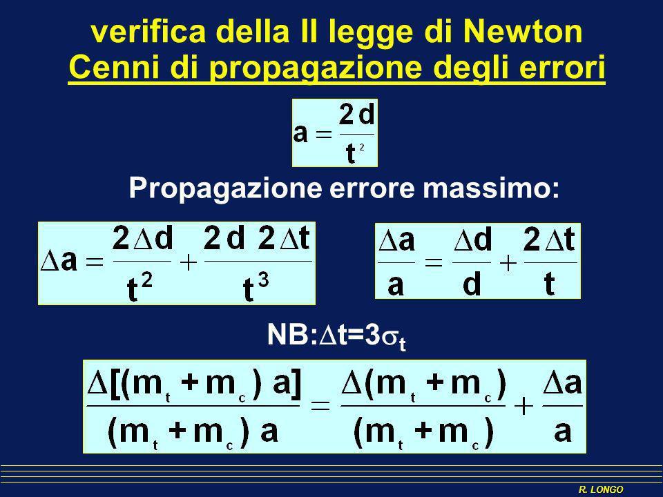 verifica della II legge di Newton Cenni di propagazione degli errori