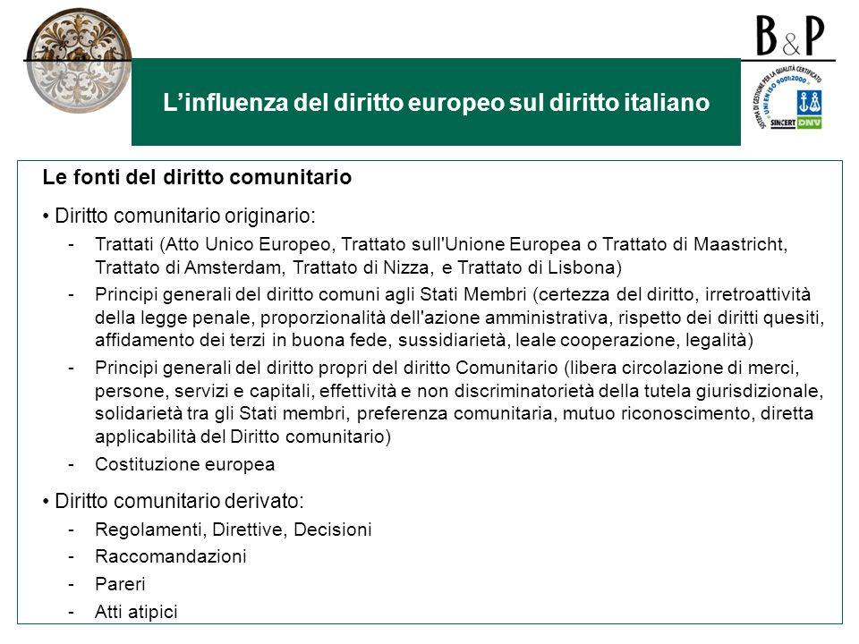 L'influenza del diritto europeo sul diritto italiano