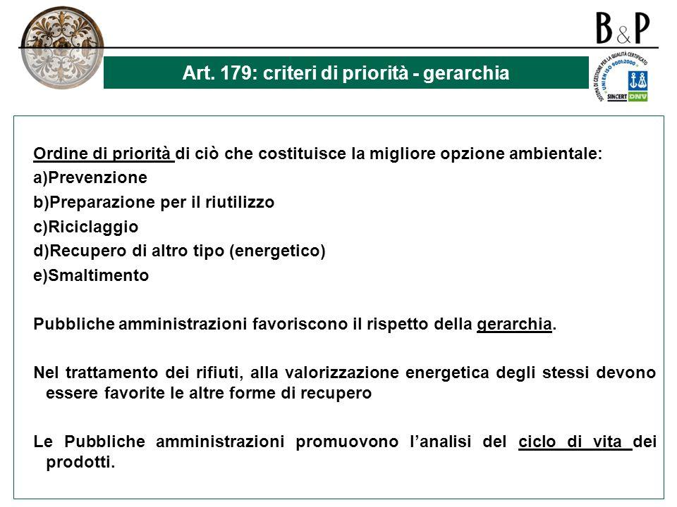 Art. 179: criteri di priorità - gerarchia
