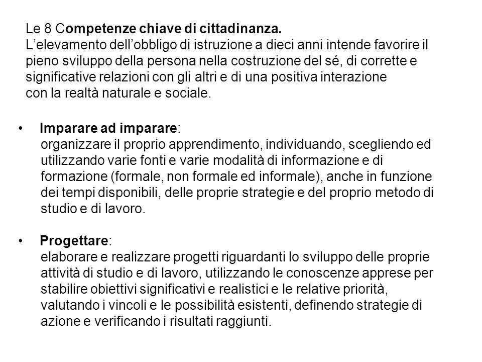 Le 8 Competenze chiave di cittadinanza