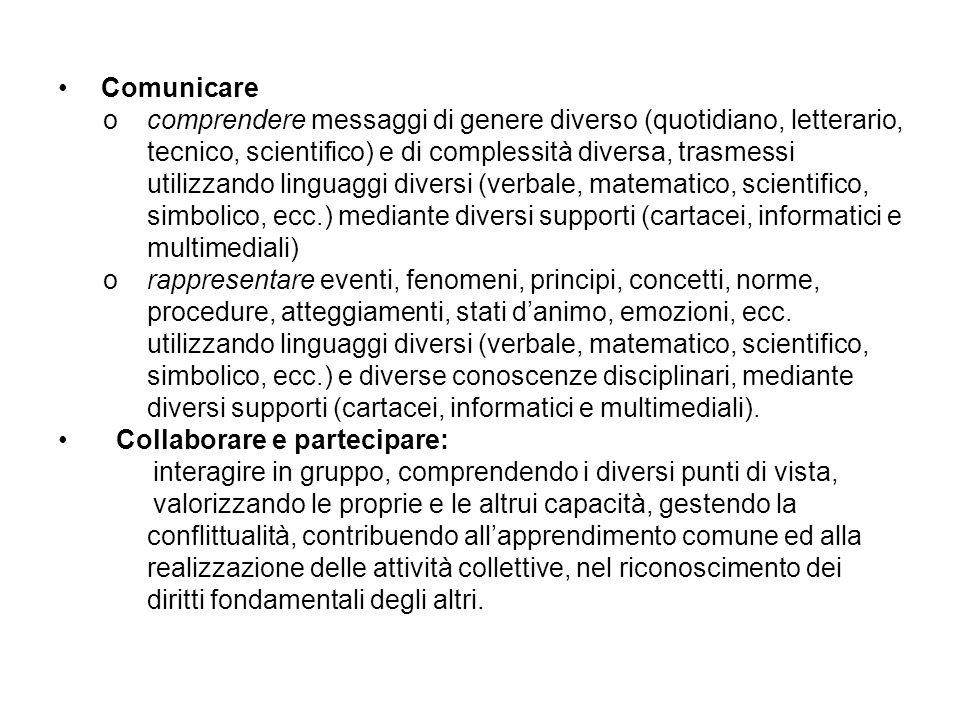 Comunicare o comprendere messaggi di genere diverso (quotidiano, letterario, tecnico, scientifico) e di complessità diversa, trasmessi.