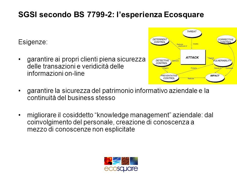 SGSI secondo BS 7799-2: l'esperienza Ecosquare