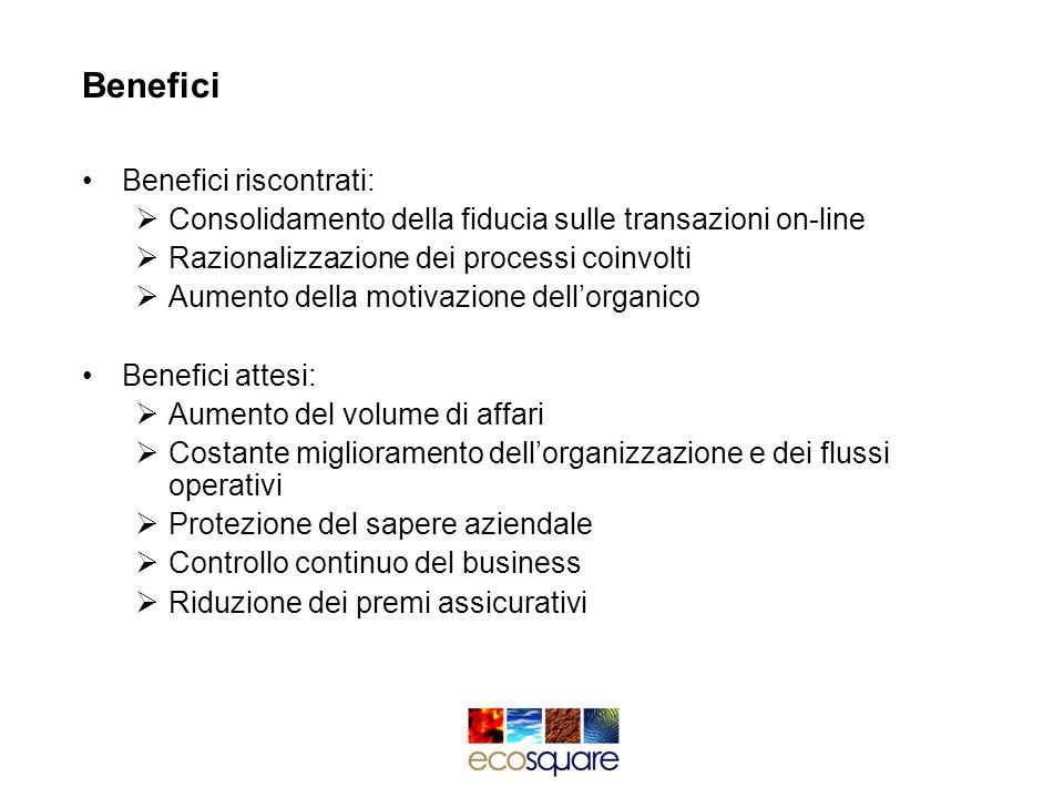 Benefici Benefici riscontrati: