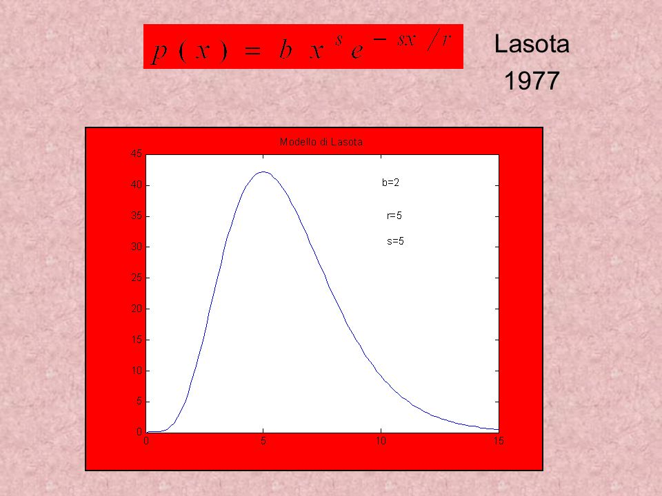 Lasota 1977
