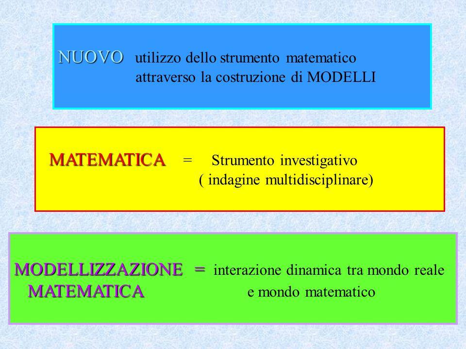 NUOVO utilizzo dello strumento matematico