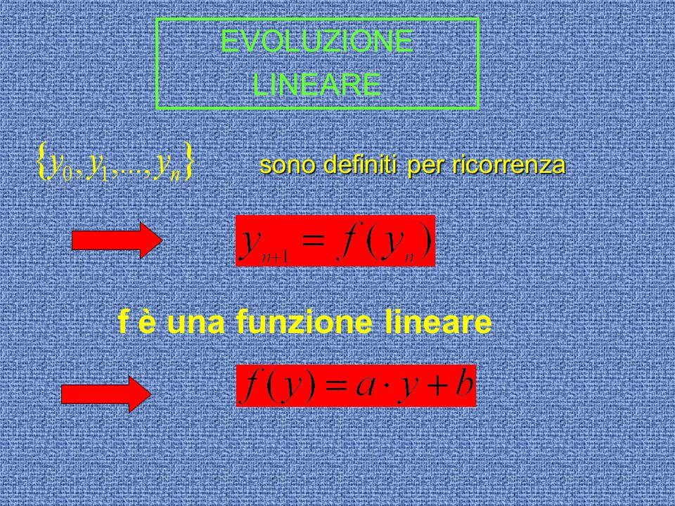 f è una funzione lineare
