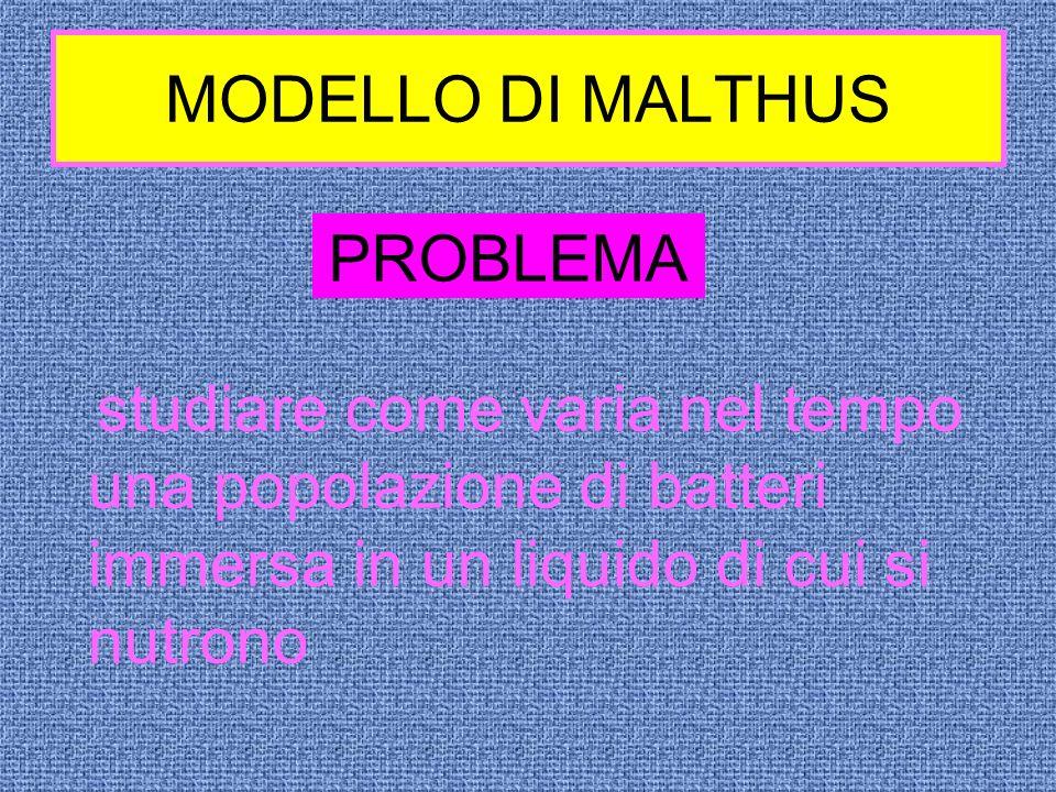 MODELLO DI MALTHUS PROBLEMA