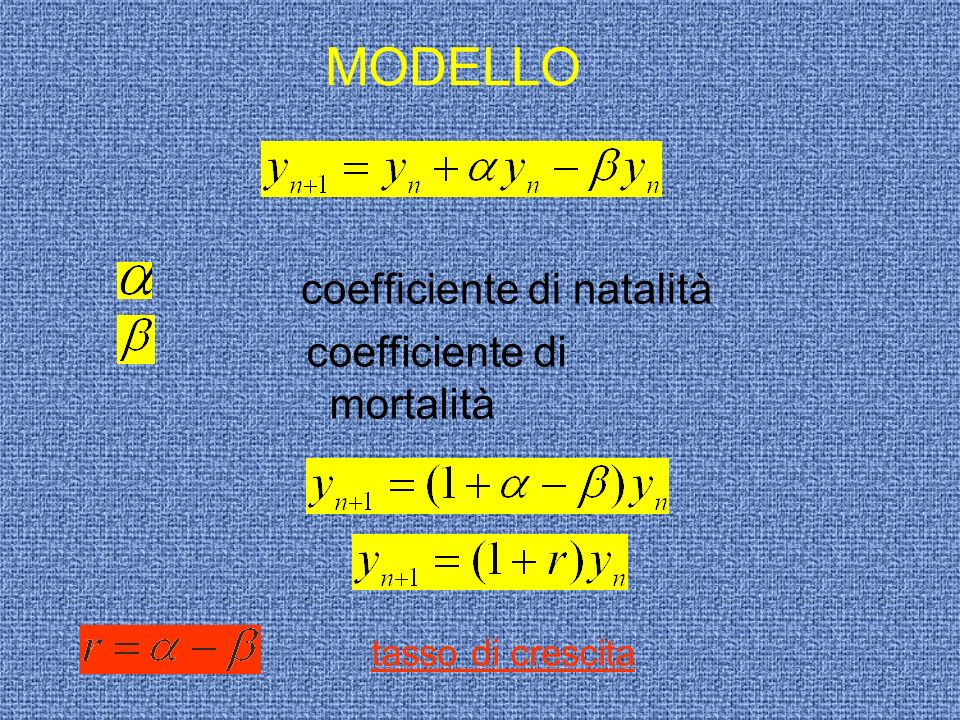 coefficiente di natalità