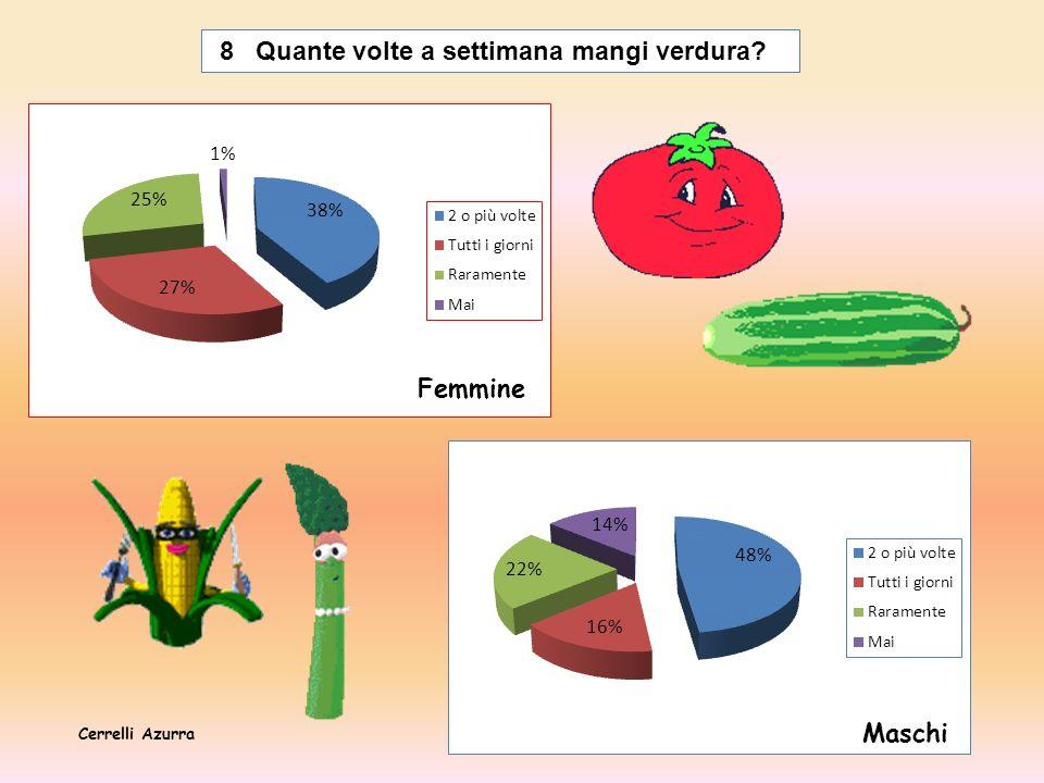 8 Quante volte a settimana mangi verdura