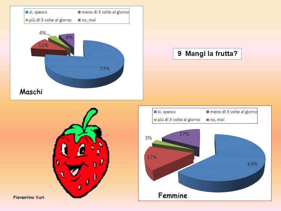 9 Mangi la frutta Maschi Femmine Fiorentino Yuri
