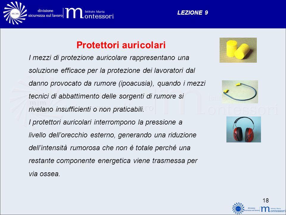 Protettori auricolari