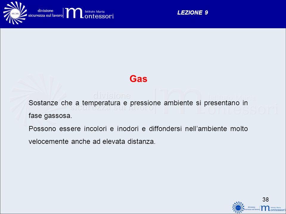 LEZIONE 9 Gas. Sostanze che a temperatura e pressione ambiente si presentano in fase gassosa.