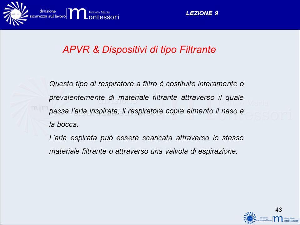 APVR & Dispositivi di tipo Filtrante