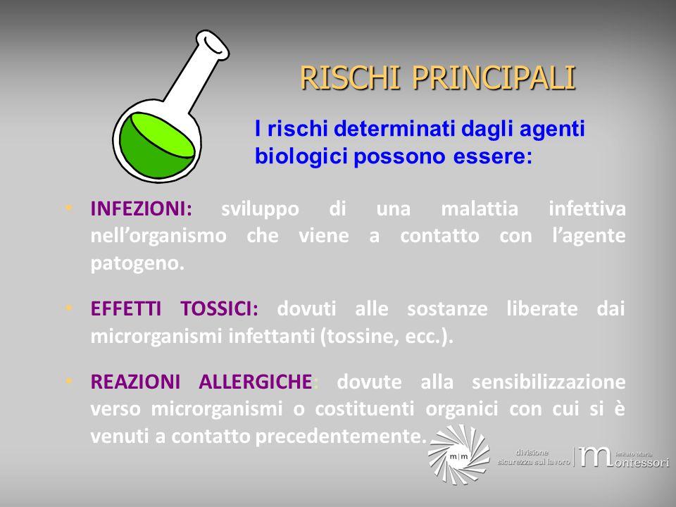 RISCHI PRINCIPALI I rischi determinati dagli agenti biologici possono essere:
