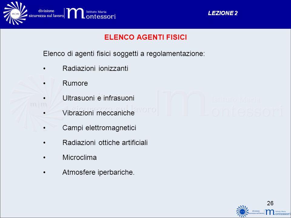 Elenco di agenti fisici soggetti a regolamentazione: