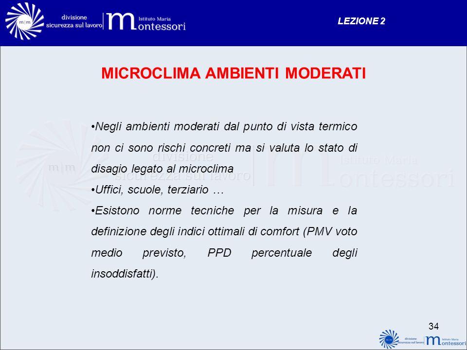 MICROCLIMA AMBIENTI MODERATI