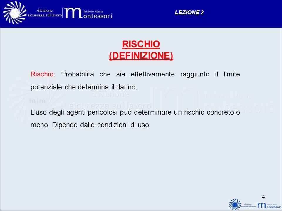 RISCHIO (DEFINIZIONE)