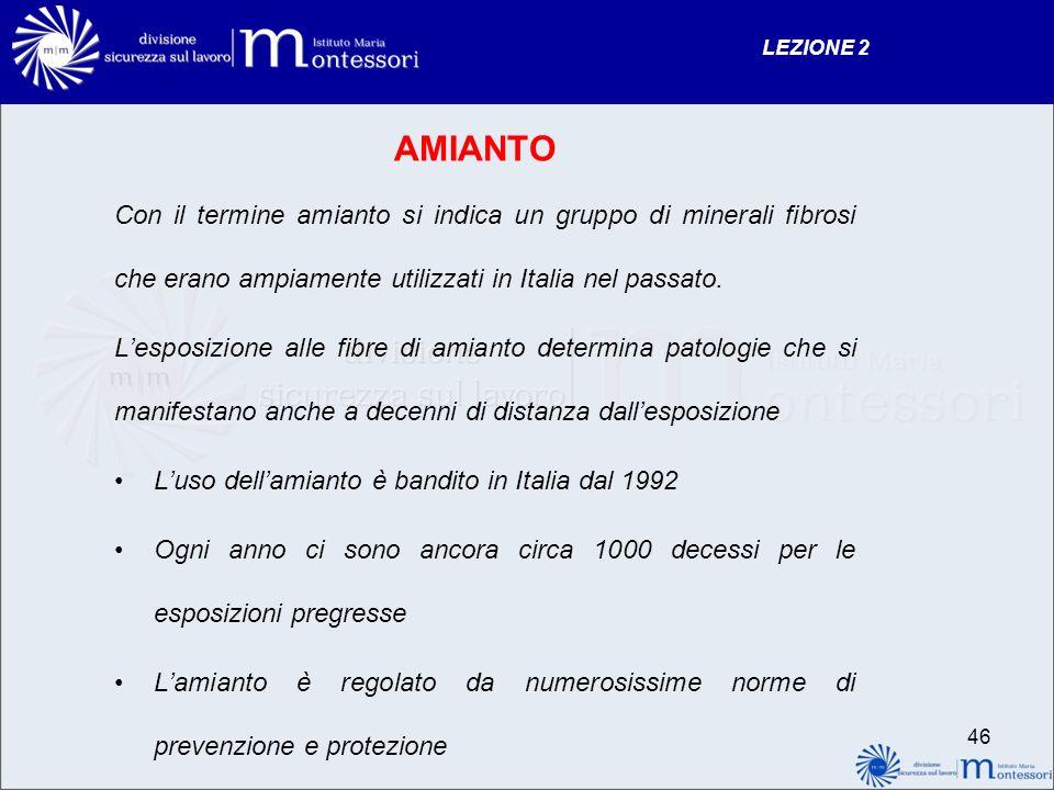 LEZIONE 2 AMIANTO. Con il termine amianto si indica un gruppo di minerali fibrosi che erano ampiamente utilizzati in Italia nel passato.