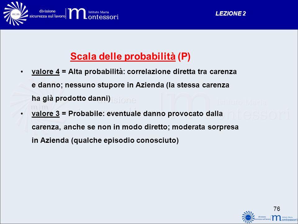 Scala delle probabilità (P)