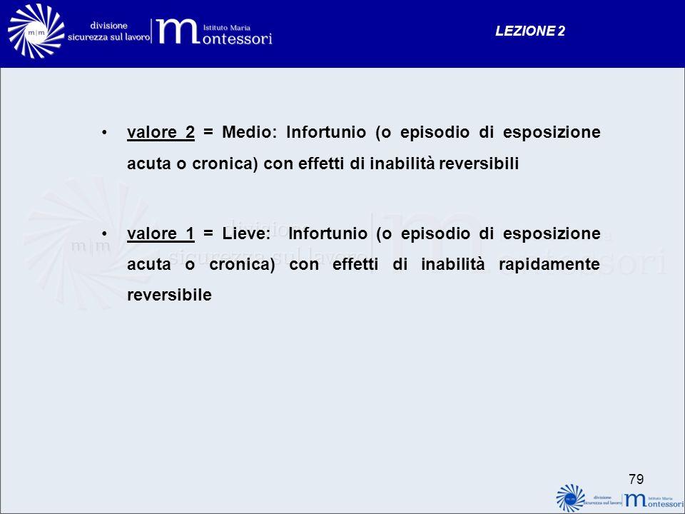 LEZIONE 2 valore 2 = Medio: Infortunio (o episodio di esposizione acuta o cronica) con effetti di inabilità reversibili.
