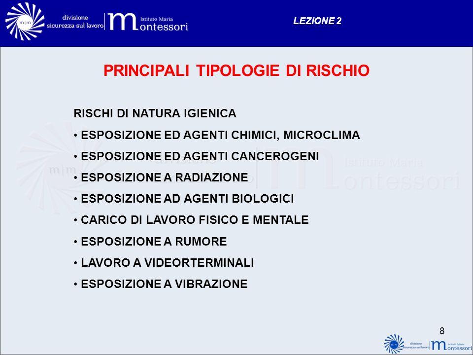 PRINCIPALI TIPOLOGIE DI RISCHIO