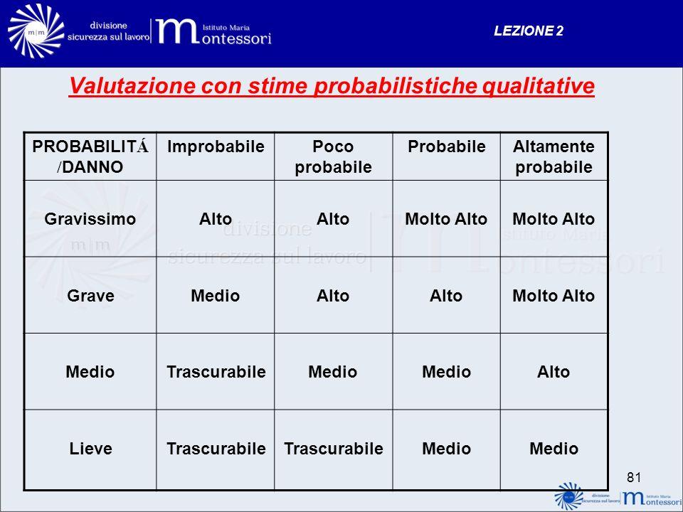 Valutazione con stime probabilistiche qualitative