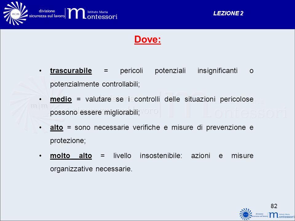 LEZIONE 2 Dove: trascurabile = pericoli potenziali insignificanti o potenzialmente controllabili;
