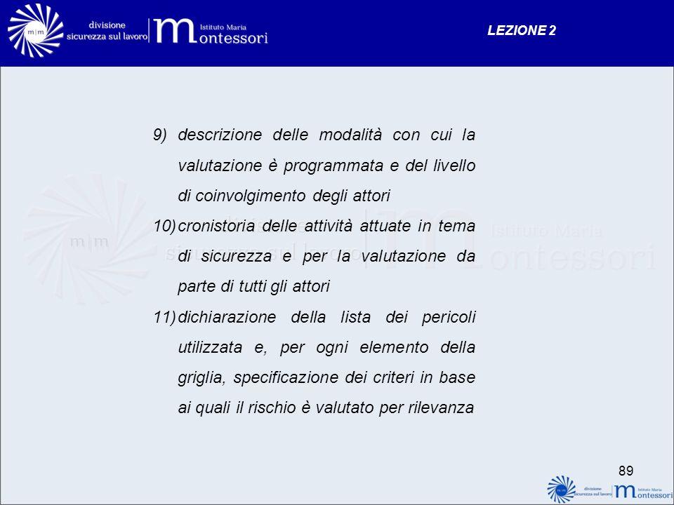 LEZIONE 2 descrizione delle modalità con cui la valutazione è programmata e del livello di coinvolgimento degli attori.