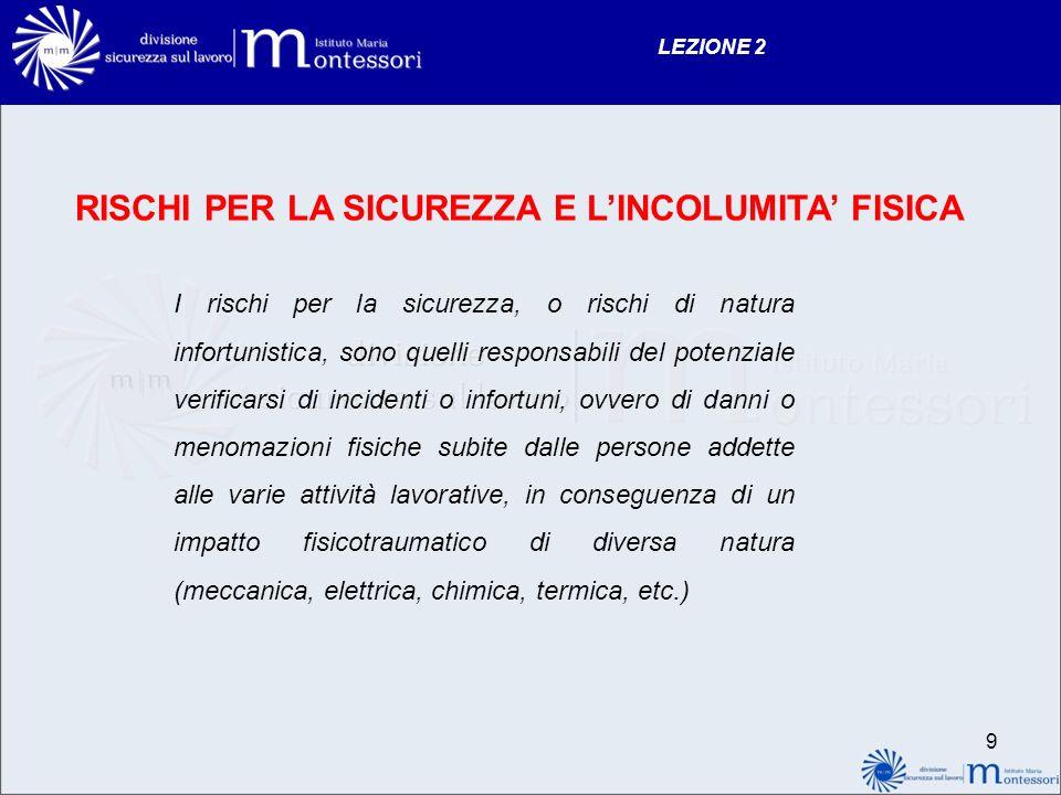 RISCHI PER LA SICUREZZA E L'INCOLUMITA' FISICA