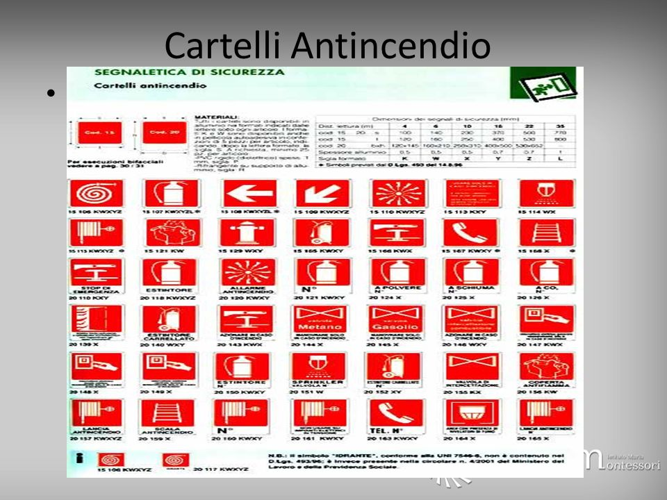 Cartelli Antincendio