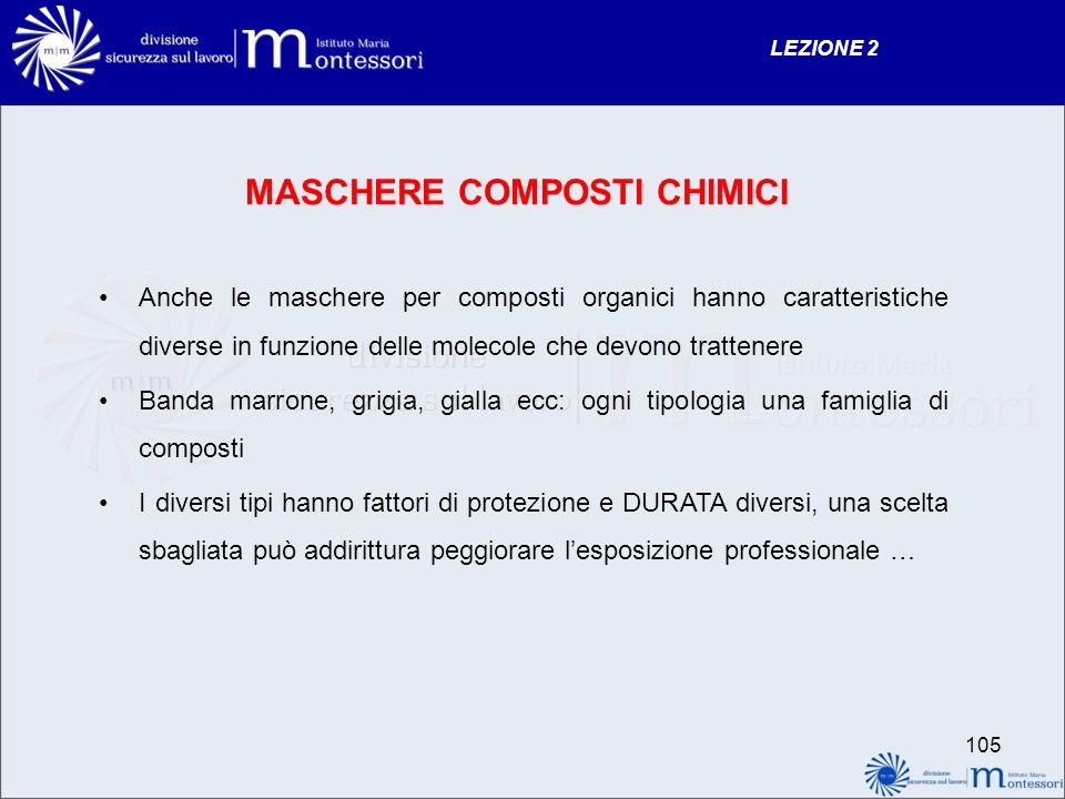MASCHERE COMPOSTI CHIMICI