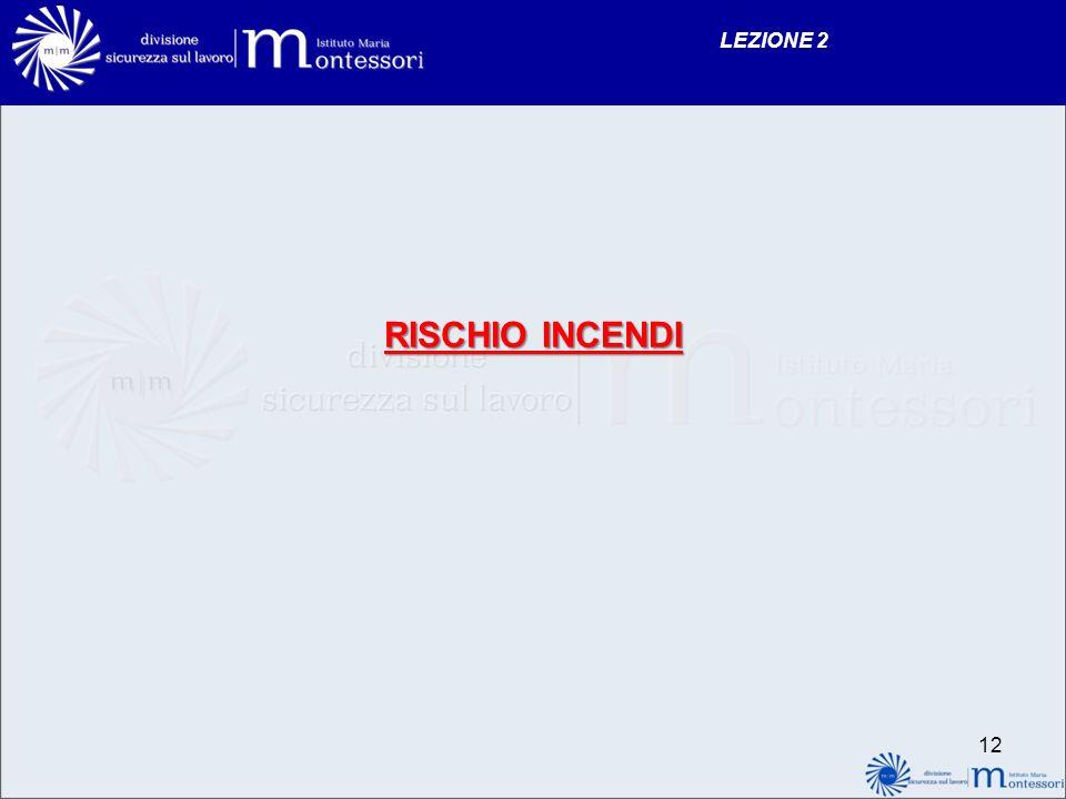 LEZIONE 2 RISCHIO INCENDI 12