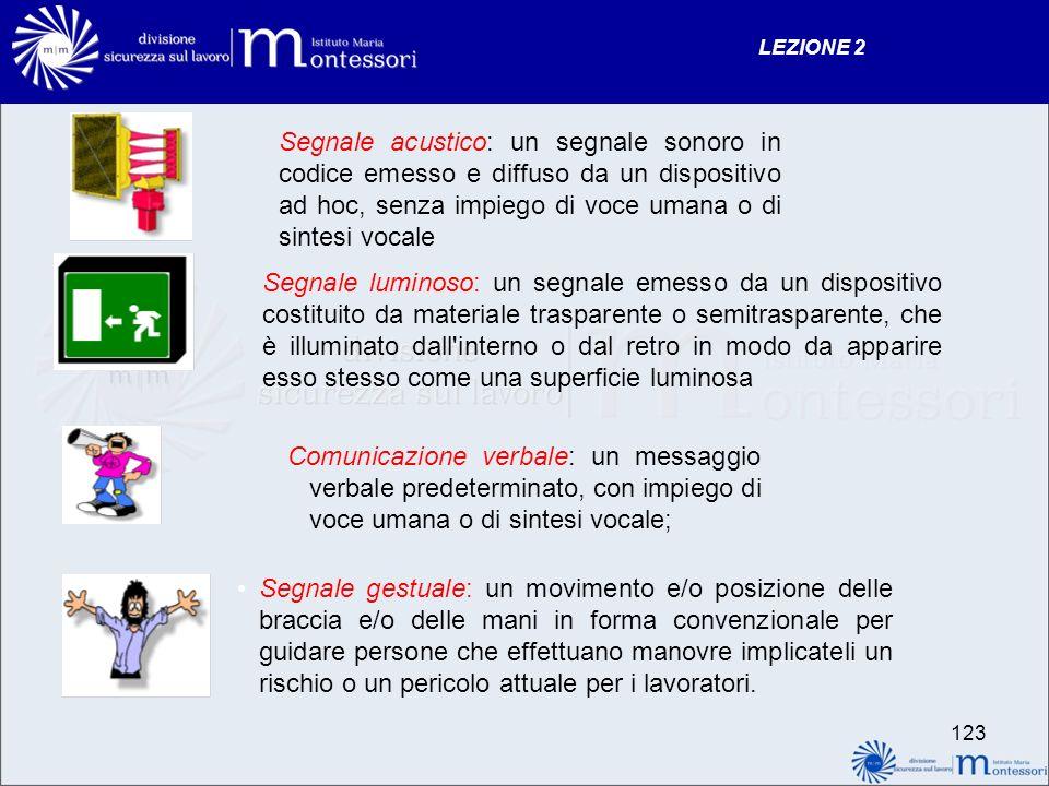 LEZIONE 2 Segnale acustico: un segnale sonoro in codice emesso e diffuso da un dispositivo ad hoc, senza impiego di voce umana o di sintesi vocale.