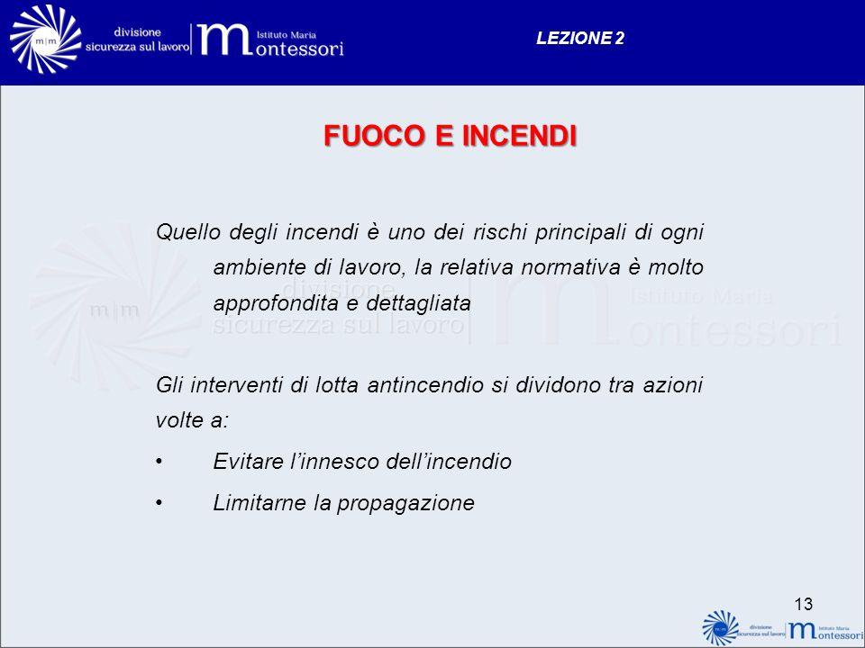 LEZIONE 2 FUOCO E INCENDI.